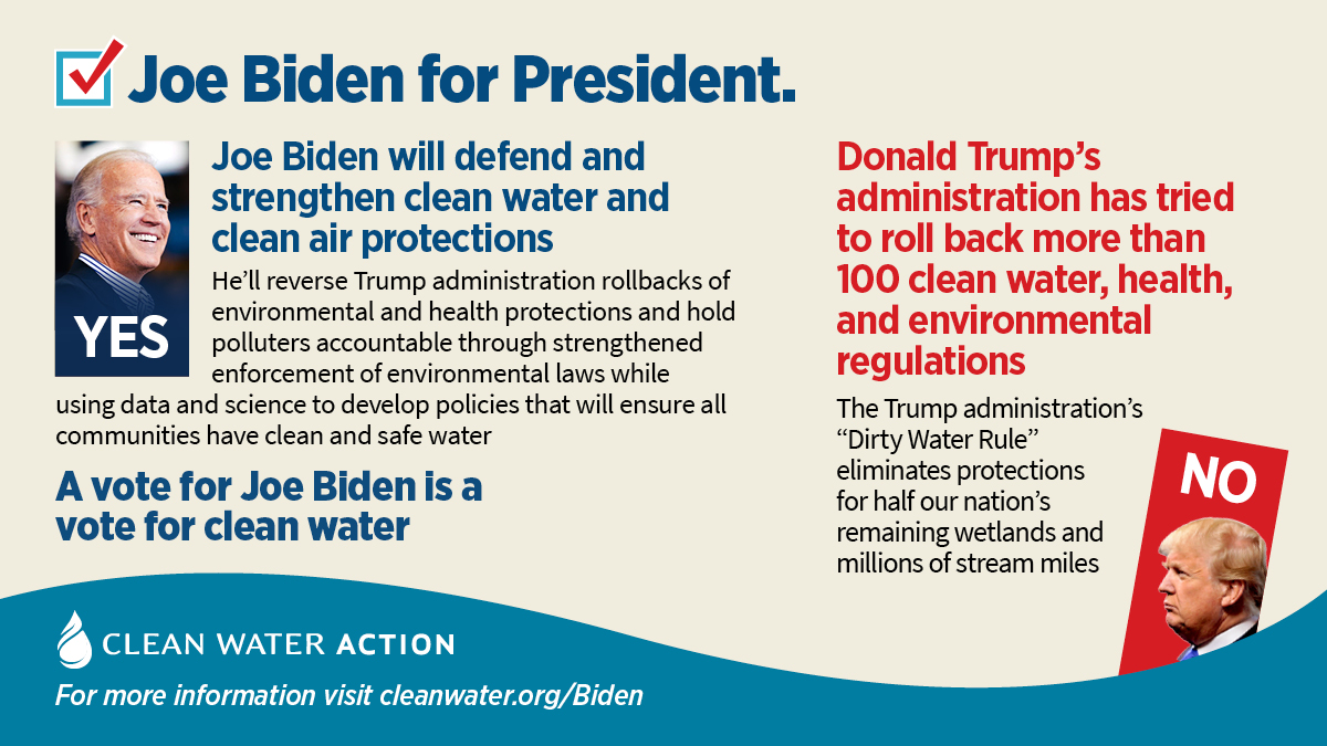 Graphic -- Joe Biden will defend and strengthen clean water and clean air protections