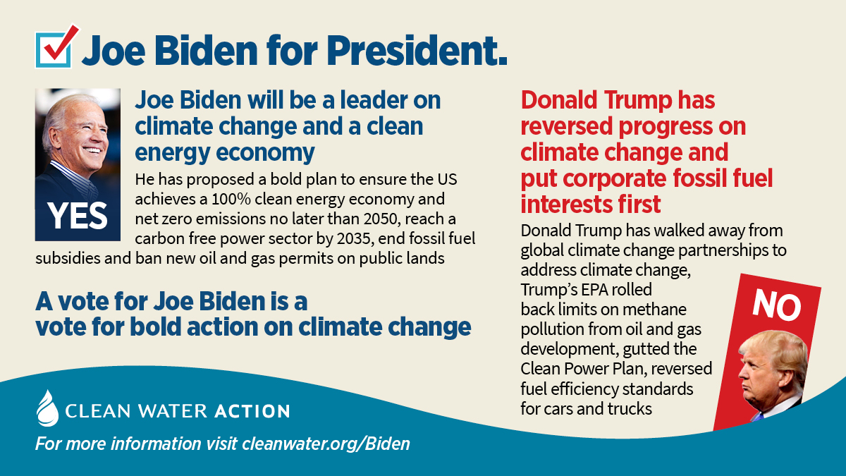 Graphic -- Joe Biden has a bold plan to address clean change and invest in clean energy