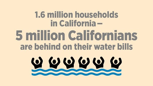 Graphic -- 5 million Californians are behind on their water bills