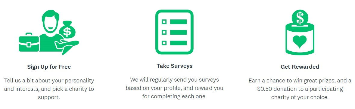 Take surveys for clean water
